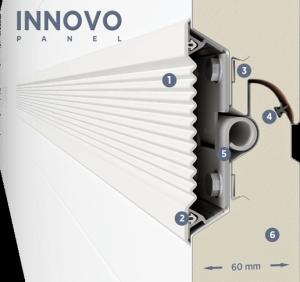 panel-innovo